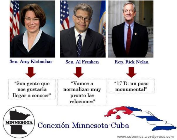 Conexión Minnesota - Cuba